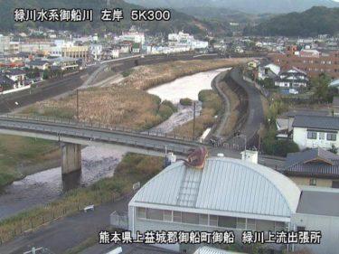 御船川 緑川上流出張所のライブカメラ|熊本県御船町