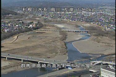 烏川 市役所屋上(烏川・碓氷川)のライブカメラ|群馬県高崎市